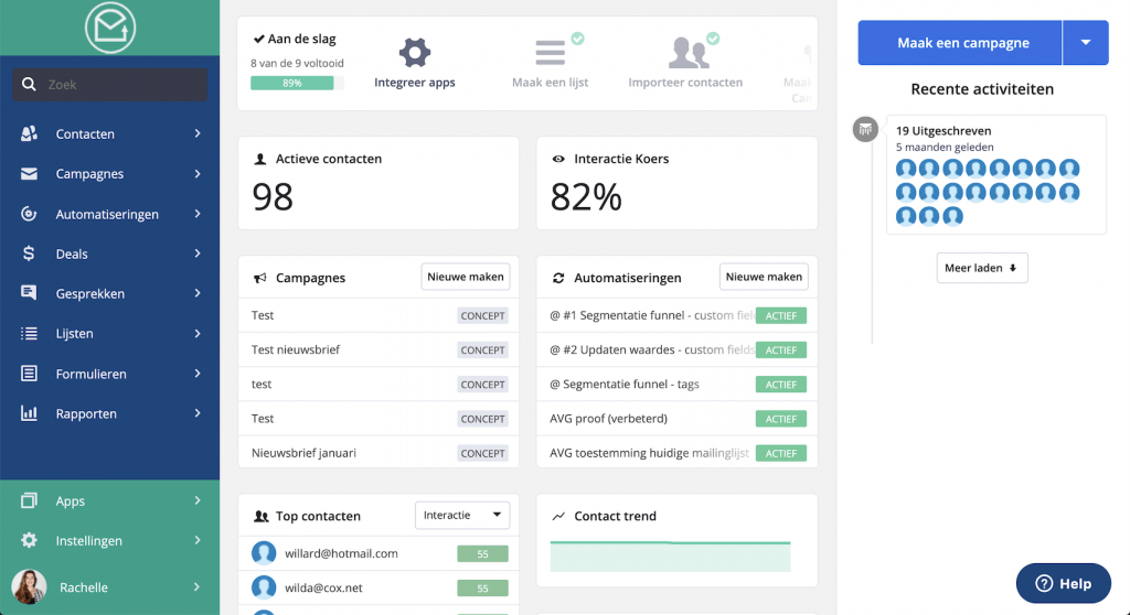 Wat is ActiveCampaign - Dashboard