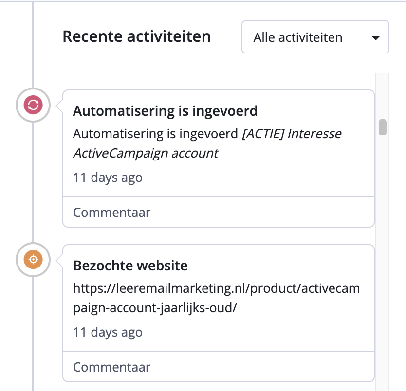Site Tracking ActiveCampaign Website Bezoeken